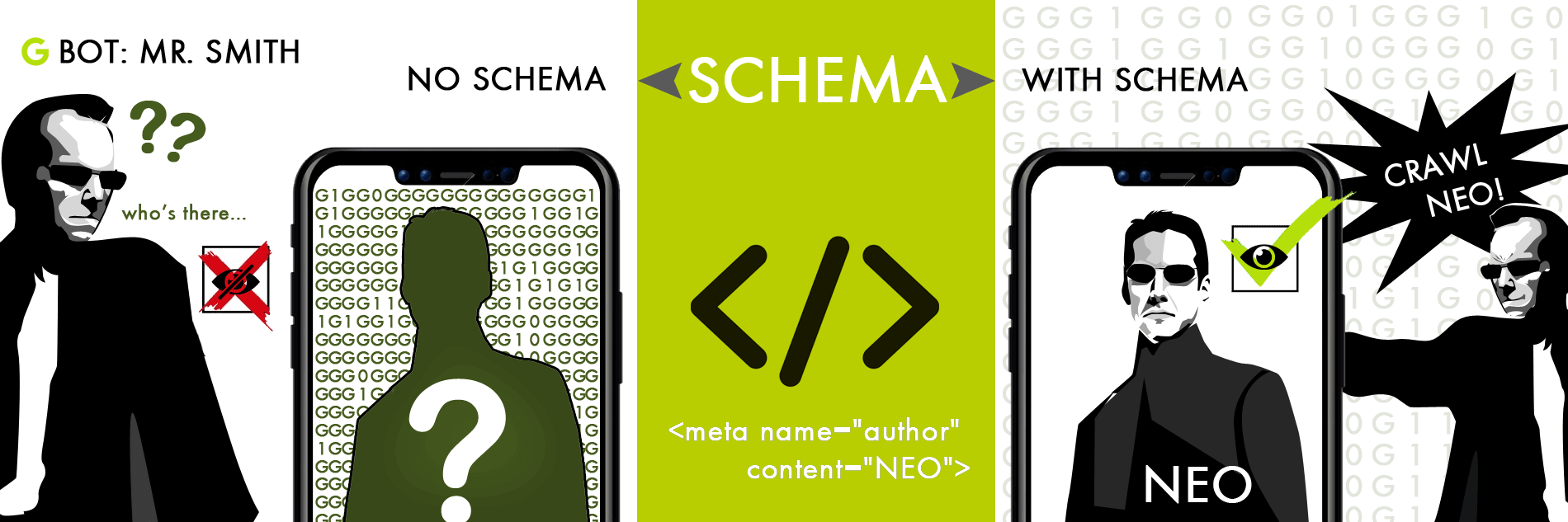 Datos estructurados schema para rich snippet