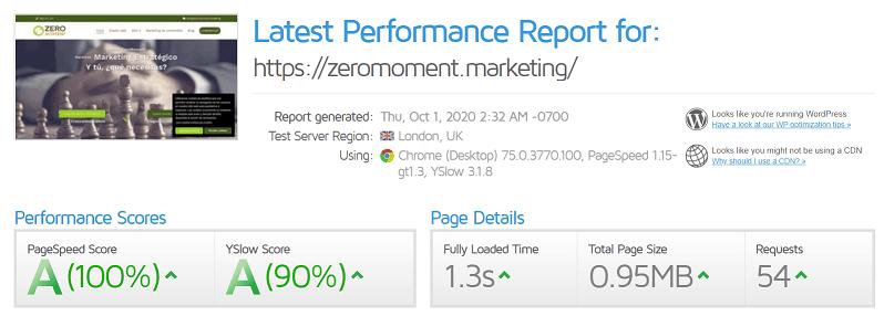 Estadísticas de rendimiento de zeromoment.marketing