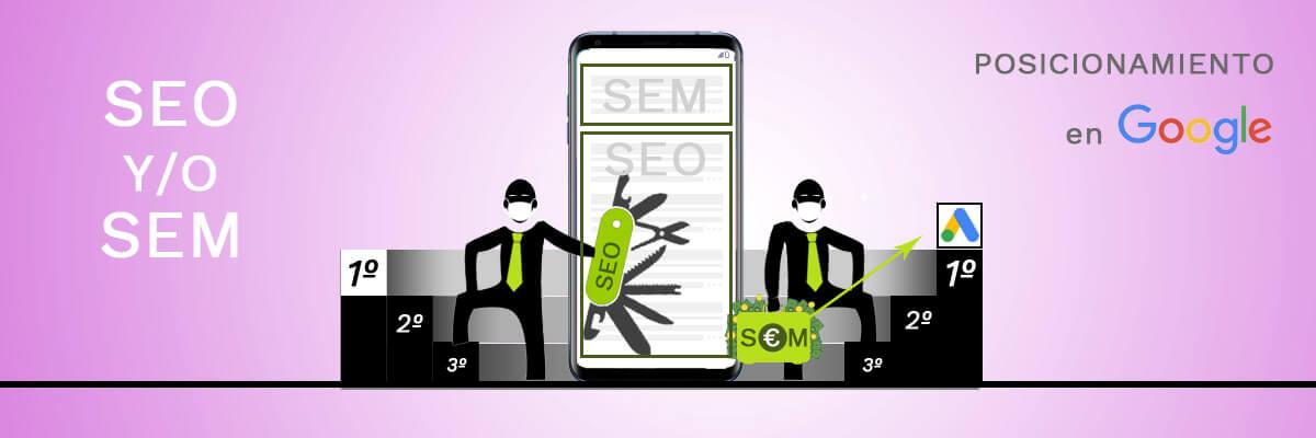 Estrategia de posicionamiento SEO, SEM y Social Media Ads