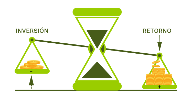 Conversión Rate Optimization CRO