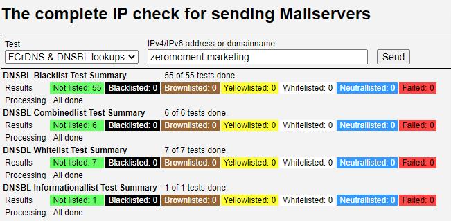 Resultados MultiRBl